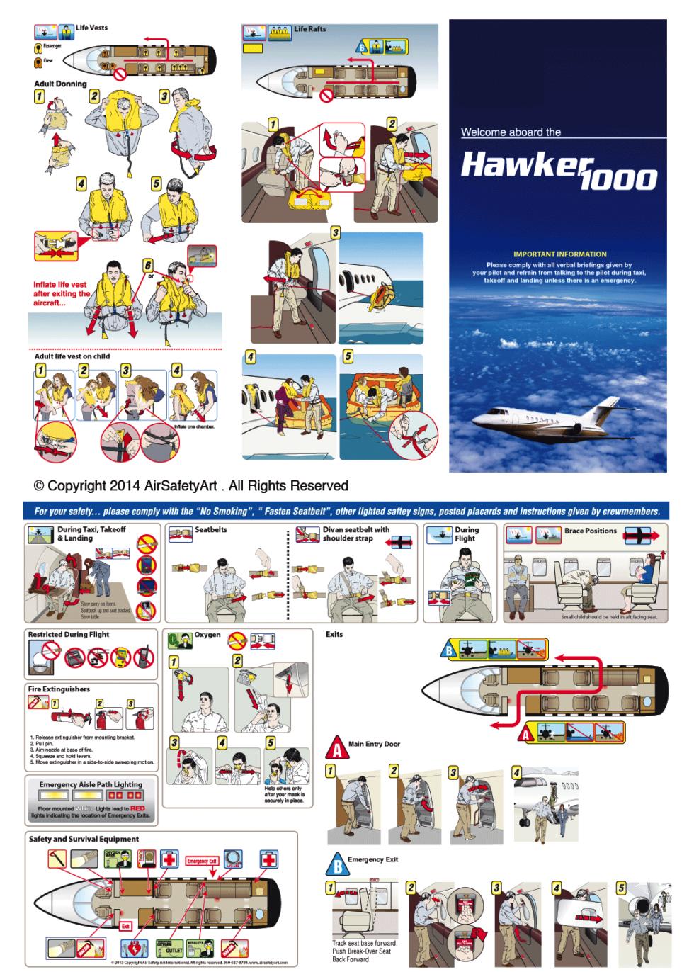 Hawker 1000 Safety Briefing Card Air Safety Art